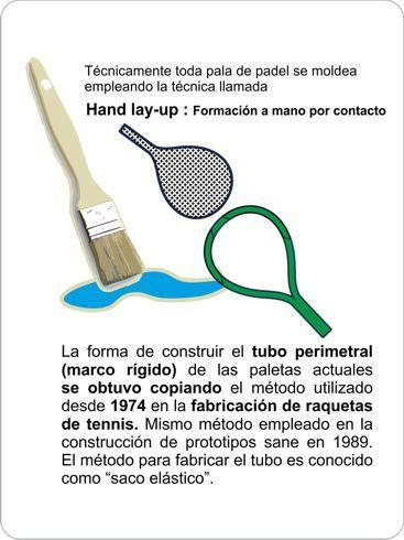 Modeo a mano por contacto, hand-lay-up, método para la producción de paleta de goma EVA o FOAM