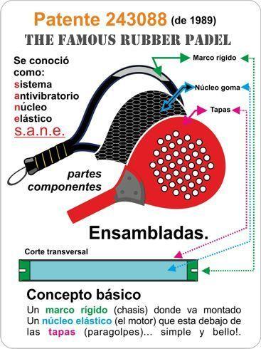 patente 243088